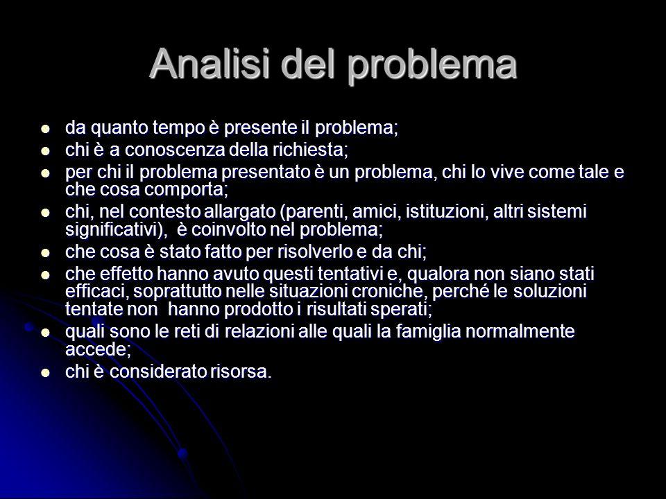Analisi del problema da quanto tempo è presente il problema; da quanto tempo è presente il problema; chi è a conoscenza della richiesta; chi è a conos