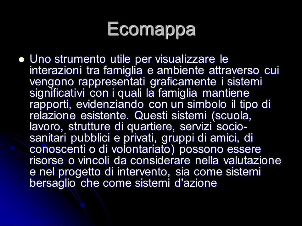 Ecomappa Uno strumento utile per visualizzare le interazioni tra famiglia e ambiente attraverso cui vengono rappresentati graficamente i sistemi signi