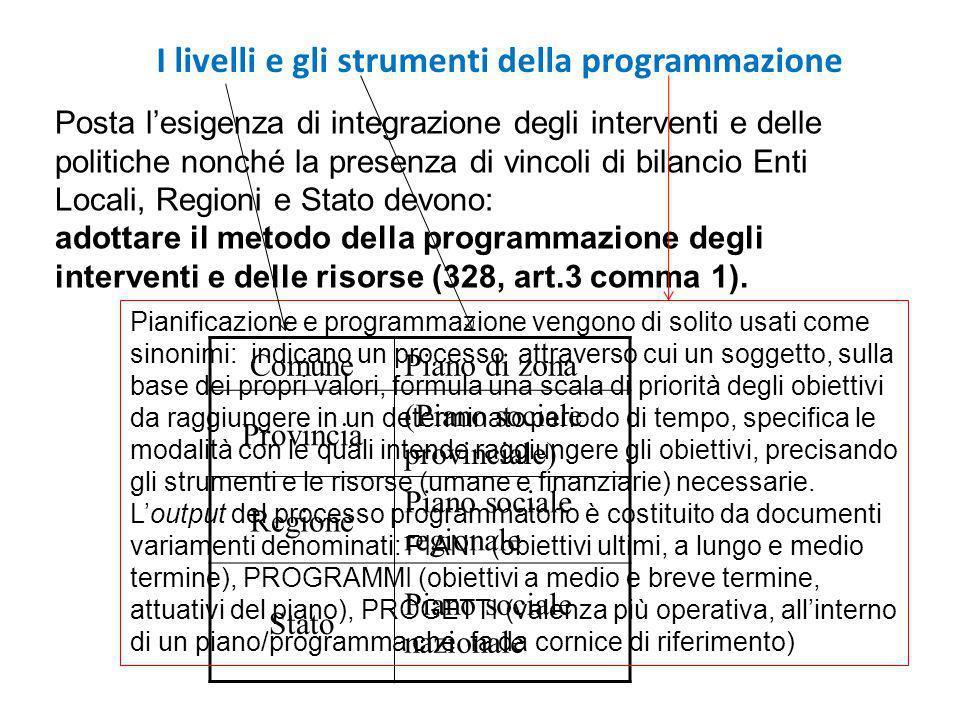 I livelli e gli strumenti della programmazione ComunePiano di zona Provincia (Piano sociale provinciale) Regione Piano sociale regionale Stato Piano s