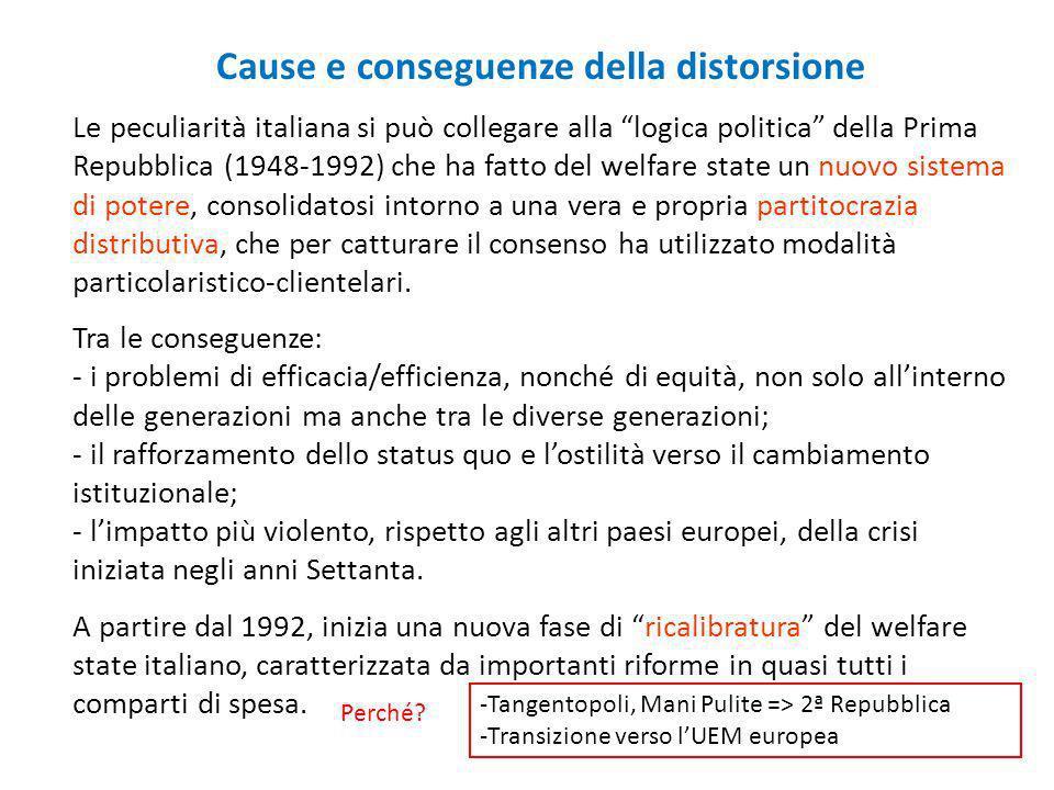 Cause e conseguenze della distorsione Le peculiarità italiana si può collegare alla logica politica della Prima Repubblica (1948-1992) che ha fatto de