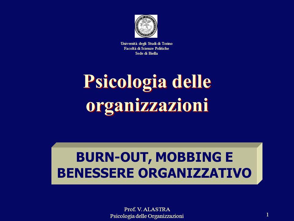 Prof. V. ALASTRA Psicologia delle Organizzazioni 1 BURN-OUT, MOBBING E BENESSERE ORGANIZZATIVO Psicologia delle organizzazioni Università degli Studi