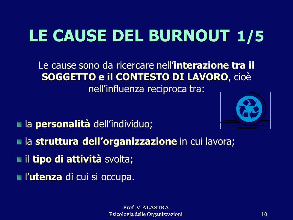 Prof. V. ALASTRA Psicologia delle Organizzazioni10 LE CAUSE DEL BURNOUT LE CAUSE DEL BURNOUT 1/5 SOGGETTOCONTESTO DI LAVORO Le cause sono da ricercare
