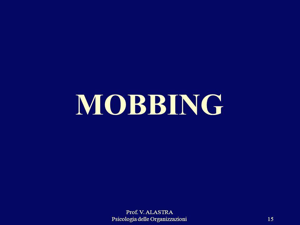 Prof. V. ALASTRA Psicologia delle Organizzazioni15 MOBBING