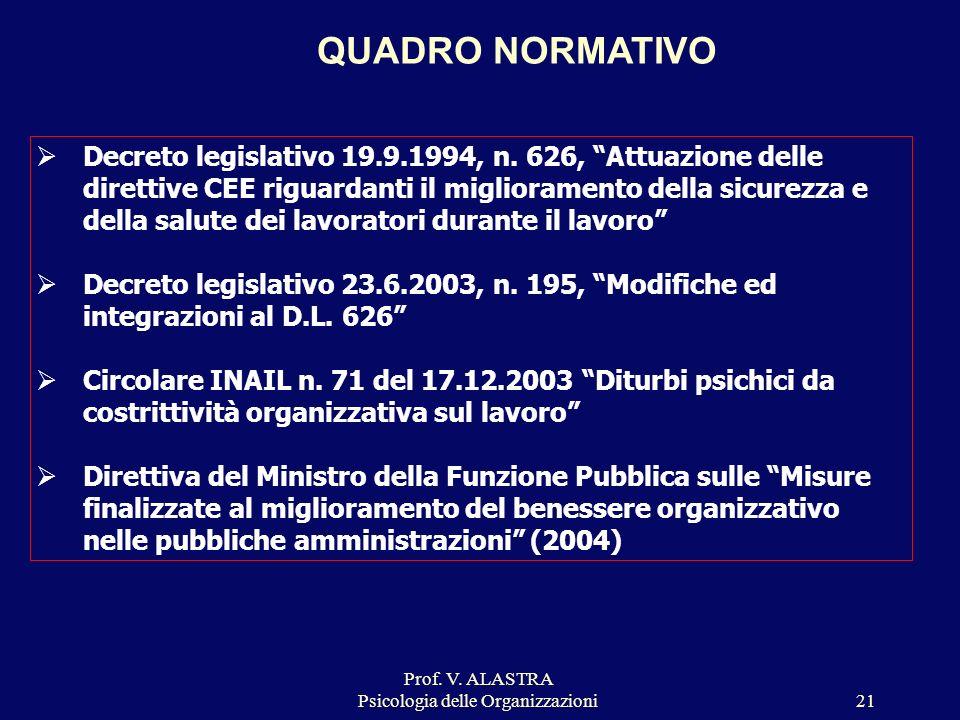Prof. V. ALASTRA Psicologia delle Organizzazioni21 Decreto legislativo 19.9.1994, n. 626, Attuazione delle direttive CEE riguardanti il miglioramento