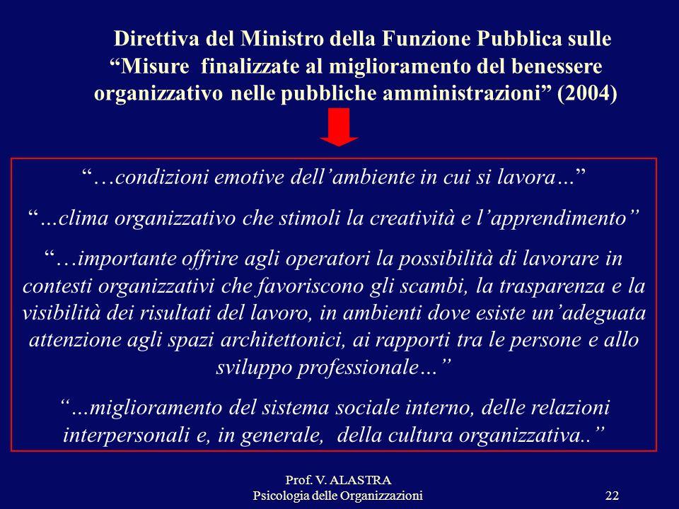 Prof. V. ALASTRA Psicologia delle Organizzazioni22 Direttiva del Ministro della Funzione Pubblica sulle Misure finalizzate al miglioramento del beness