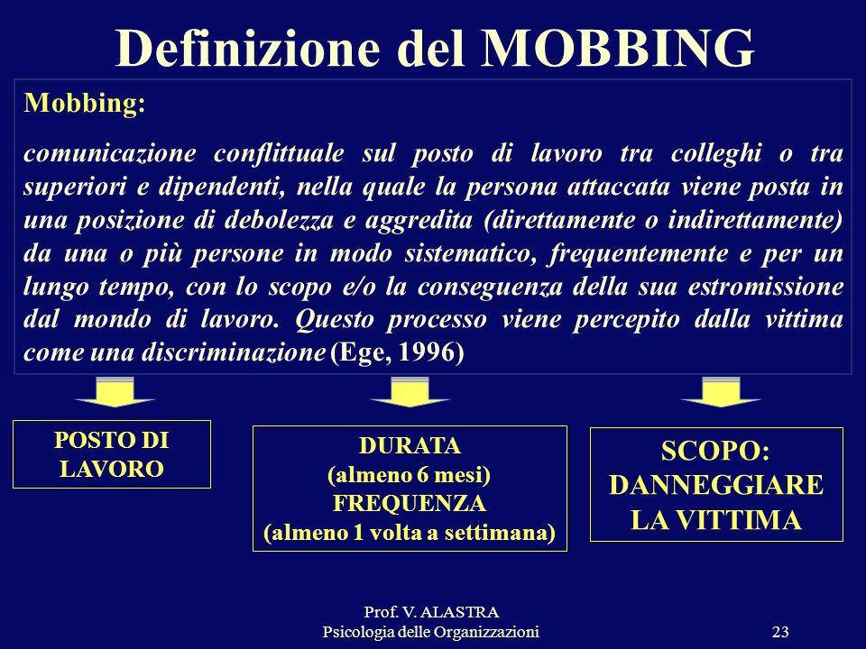 Prof. V. ALASTRA Psicologia delle Organizzazioni23 Definizione del MOBBING Mobbing: comunicazione conflittuale sul posto di lavoro tra colleghi o tra
