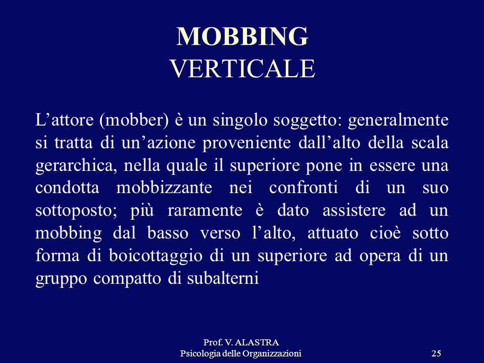 Prof. V. ALASTRA Psicologia delle Organizzazioni25 MOBBING VERTICALE Lattore (mobber) è un singolo soggetto: generalmente si tratta di unazione proven