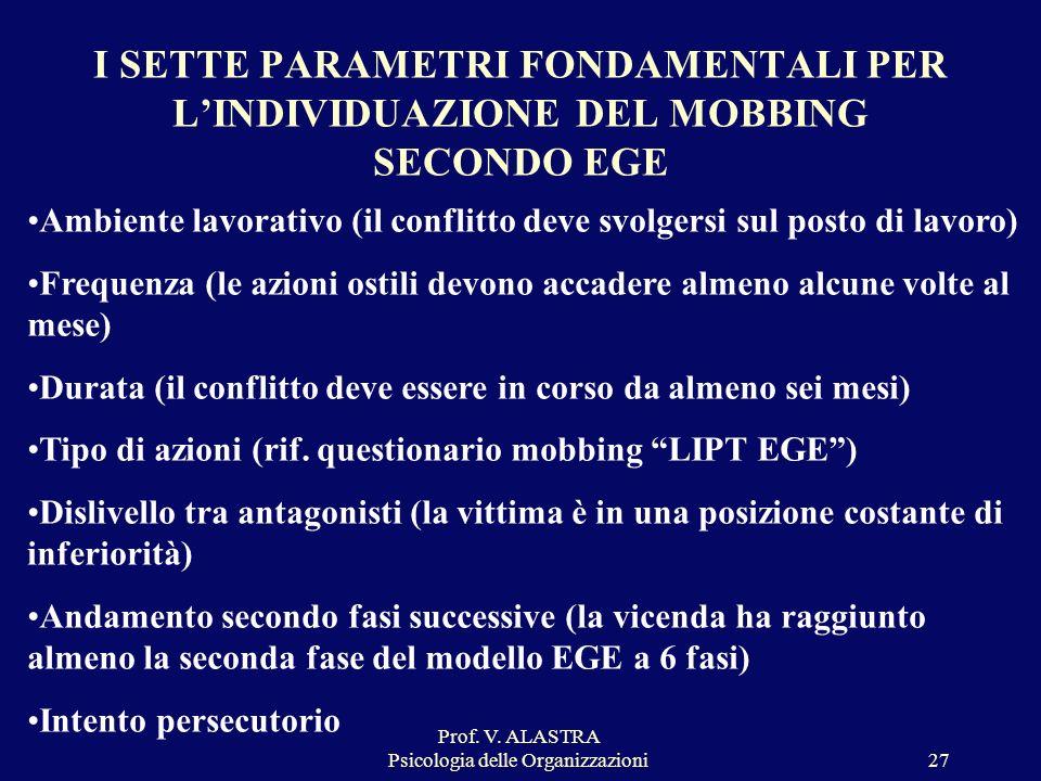 Prof. V. ALASTRA Psicologia delle Organizzazioni27 I SETTE PARAMETRI FONDAMENTALI PER LINDIVIDUAZIONE DEL MOBBING SECONDO EGE Ambiente lavorativo (il
