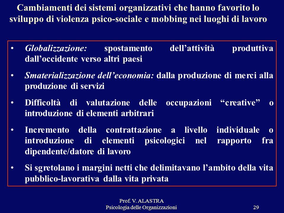 Prof. V. ALASTRA Psicologia delle Organizzazioni29 Cambiamenti dei sistemi organizzativi che hanno favorito lo sviluppo di violenza psico-sociale e mo