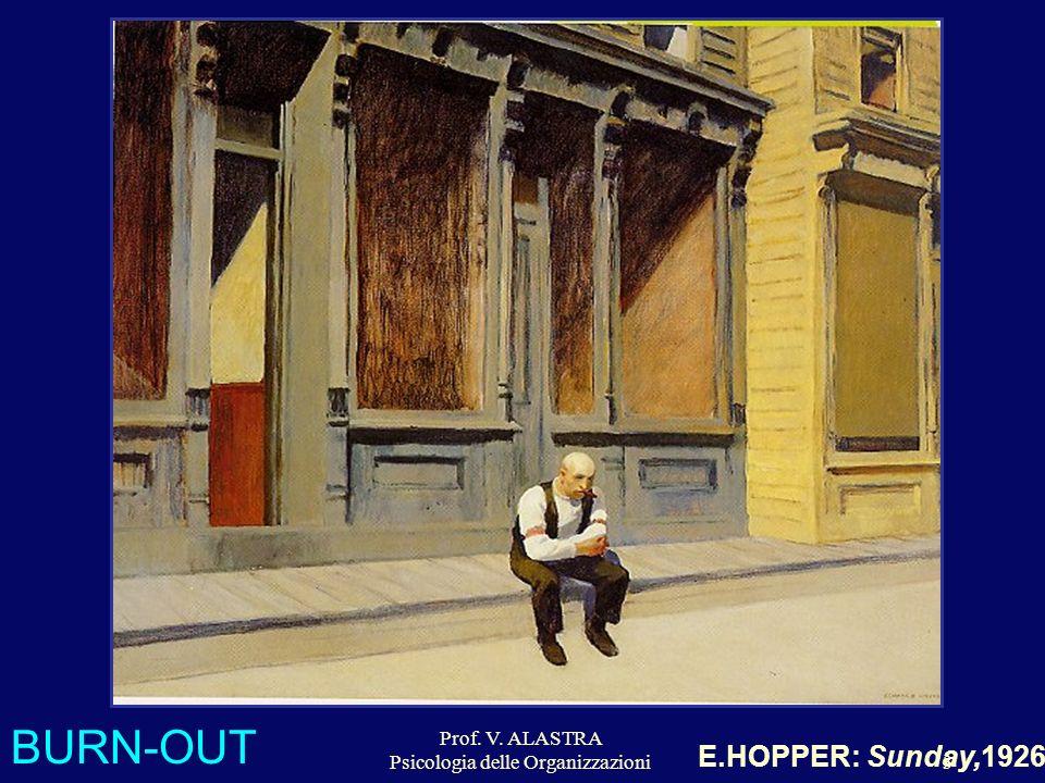 Prof. V. ALASTRA Psicologia delle Organizzazioni3 E.HOPPER: Sunday,1926 BURN-OUT
