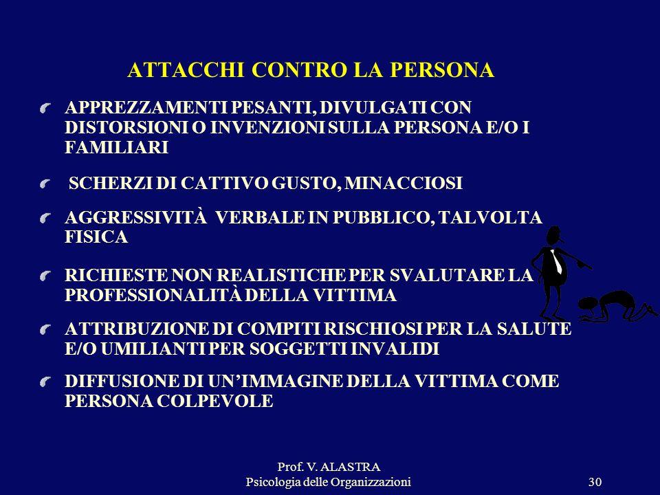 Prof. V. ALASTRA Psicologia delle Organizzazioni30 ATTACCHI CONTRO LA PERSONA APPREZZAMENTI PESANTI, DIVULGATI CON DISTORSIONI O INVENZIONI SULLA PERS
