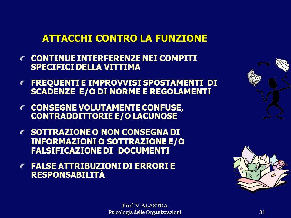 Prof. V. ALASTRA Psicologia delle Organizzazioni31 ATTACCHI CONTRO LA FUNZIONE CONTINUE INTERFERENZE NEI COMPITI SPECIFICI DELLA VITTIMA FREQUENTI E I