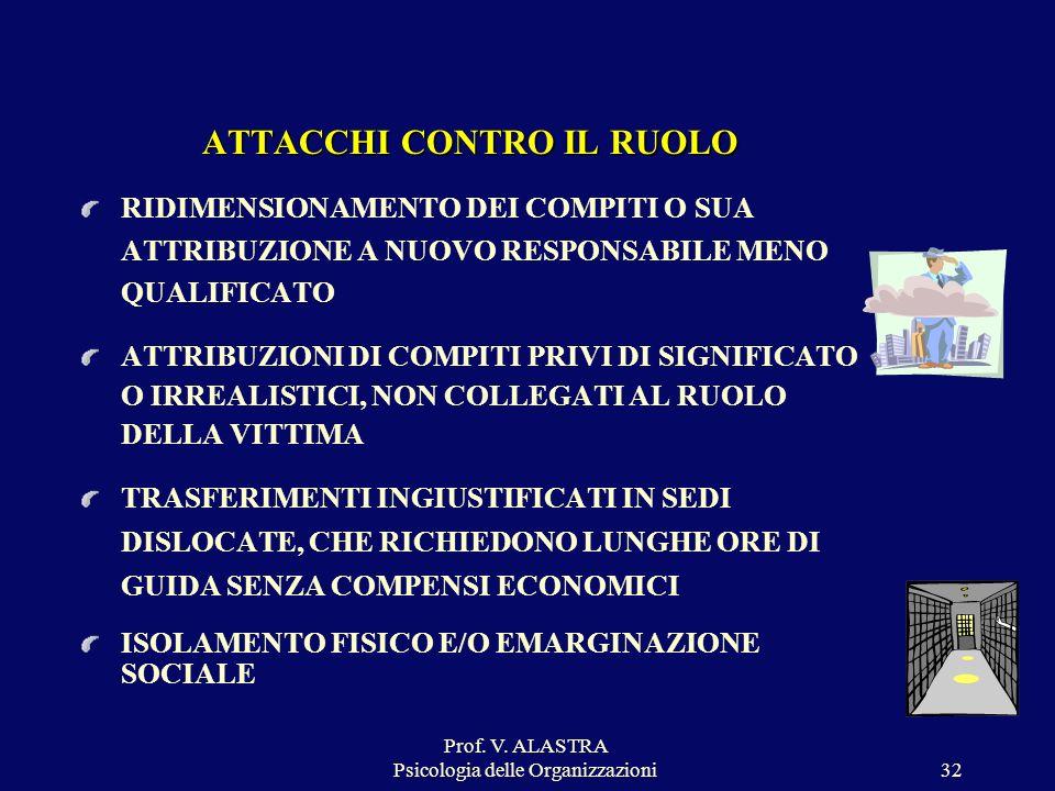 Prof. V. ALASTRA Psicologia delle Organizzazioni32 ATTACCHI CONTRO IL RUOLO RIDIMENSIONAMENTO DEI COMPITI O SUA ATTRIBUZIONE A NUOVO RESPONSABILE MENO