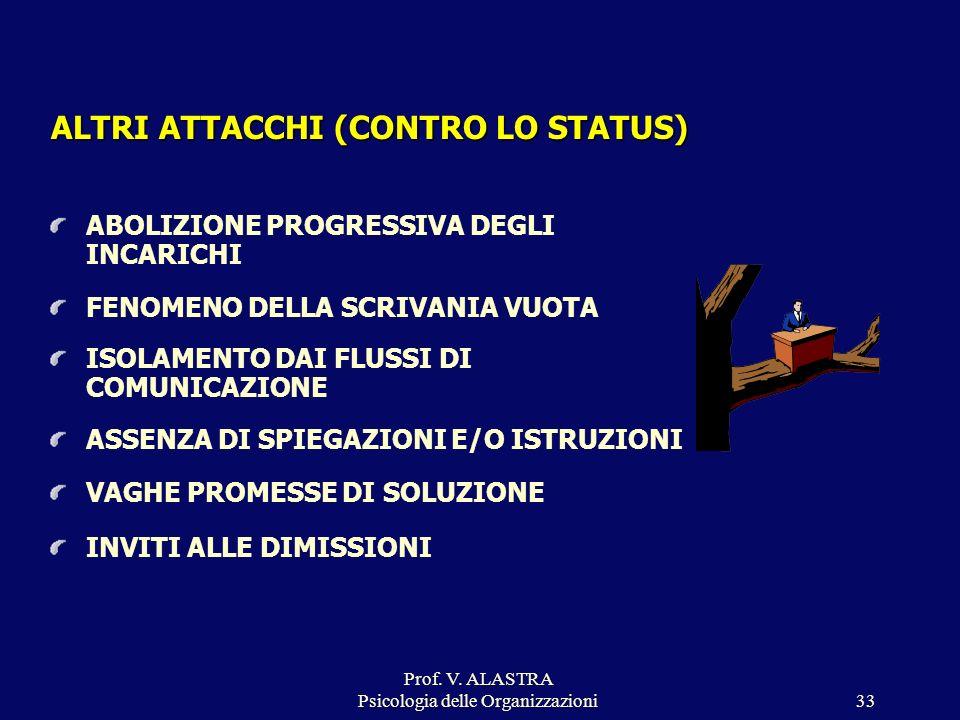 Prof. V. ALASTRA Psicologia delle Organizzazioni33 ALTRI ATTACCHI (CONTRO LO STATUS) ABOLIZIONE PROGRESSIVA DEGLI INCARICHI FENOMENO DELLA SCRIVANIA V