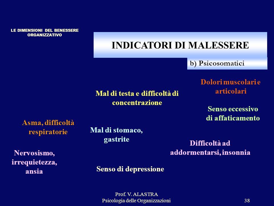 Prof. V. ALASTRA Psicologia delle Organizzazioni38 INDICATORI DI MALESSERE LE DIMENSIONI DEL BENESSERE ORGANIZZATIVO b) Psicosomatici Asma, difficoltà