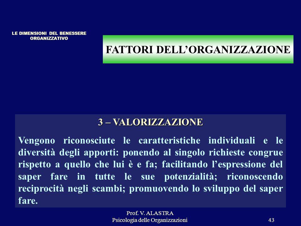 Prof. V. ALASTRA Psicologia delle Organizzazioni43 FATTORI DELLORGANIZZAZIONE 3 – VALORIZZAZIONE Vengono riconosciute le caratteristiche individuali e