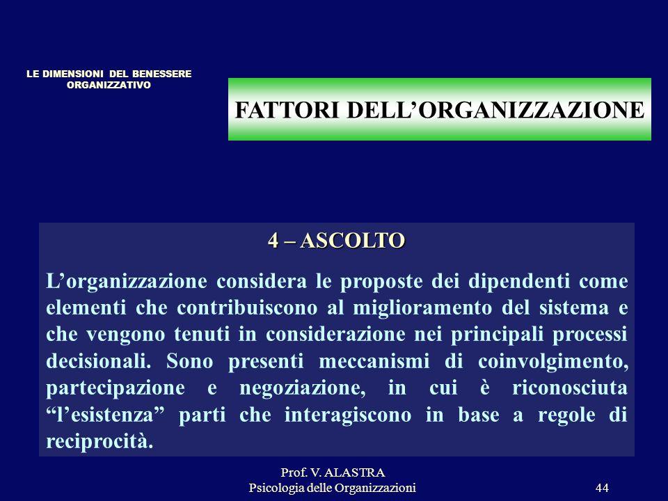 Prof. V. ALASTRA Psicologia delle Organizzazioni44 FATTORI DELLORGANIZZAZIONE 4 – ASCOLTO Lorganizzazione considera le proposte dei dipendenti come el