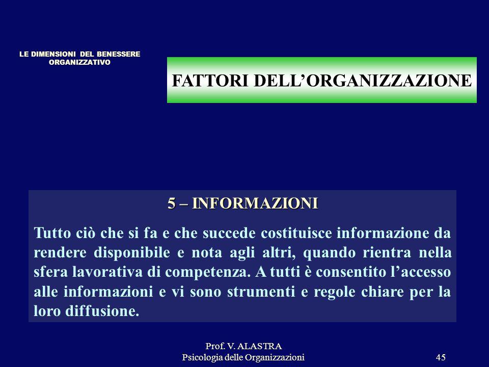 Prof. V. ALASTRA Psicologia delle Organizzazioni45 FATTORI DELLORGANIZZAZIONE 5 – INFORMAZIONI Tutto ciò che si fa e che succede costituisce informazi