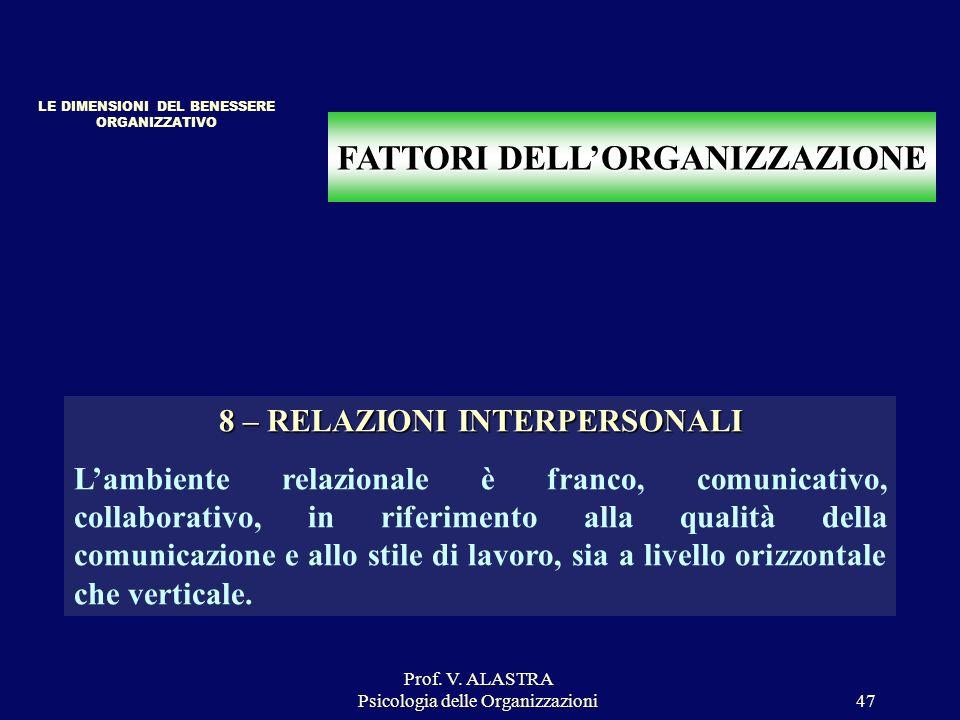 Prof. V. ALASTRA Psicologia delle Organizzazioni47 FATTORI DELLORGANIZZAZIONE 8 – RELAZIONI INTERPERSONALI Lambiente relazionale è franco, comunicativ