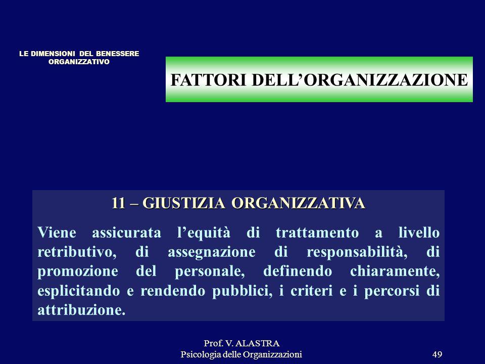 Prof. V. ALASTRA Psicologia delle Organizzazioni49 FATTORI DELLORGANIZZAZIONE 11 – GIUSTIZIA ORGANIZZATIVA Viene assicurata lequità di trattamento a l