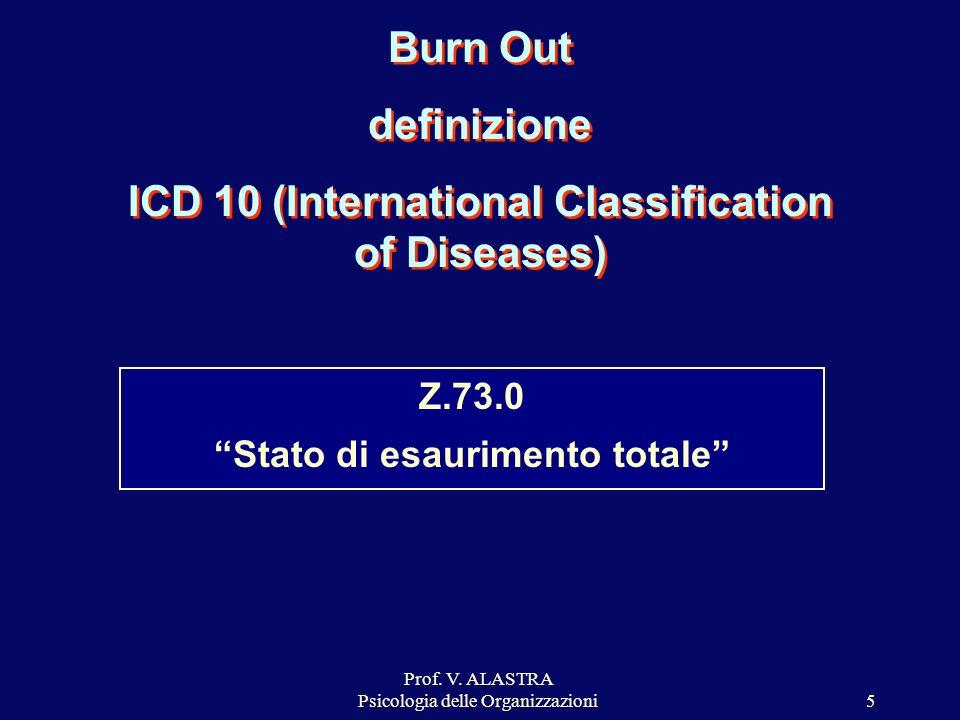Prof. V. ALASTRA Psicologia delle Organizzazioni5 Z.73.0 Stato di esaurimento totale Burn Out definizione ICD 10 (International Classification of Dise