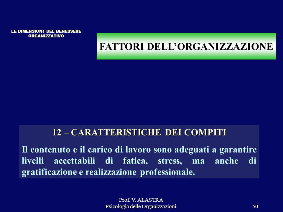 Prof. V. ALASTRA Psicologia delle Organizzazioni50 FATTORI DELLORGANIZZAZIONE 12 – CARATTERISTICHE DEI COMPITI Il contenuto e il carico di lavoro sono