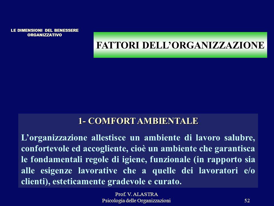 Prof. V. ALASTRA Psicologia delle Organizzazioni52 FATTORI DELLORGANIZZAZIONE 1- COMFORT AMBIENTALE Lorganizzazione allestisce un ambiente di lavoro s