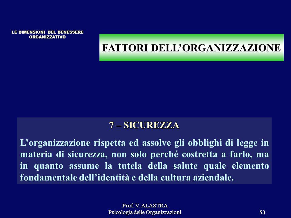 Prof. V. ALASTRA Psicologia delle Organizzazioni53 FATTORI DELLORGANIZZAZIONE 7 – SICUREZZA Lorganizzazione rispetta ed assolve gli obblighi di legge