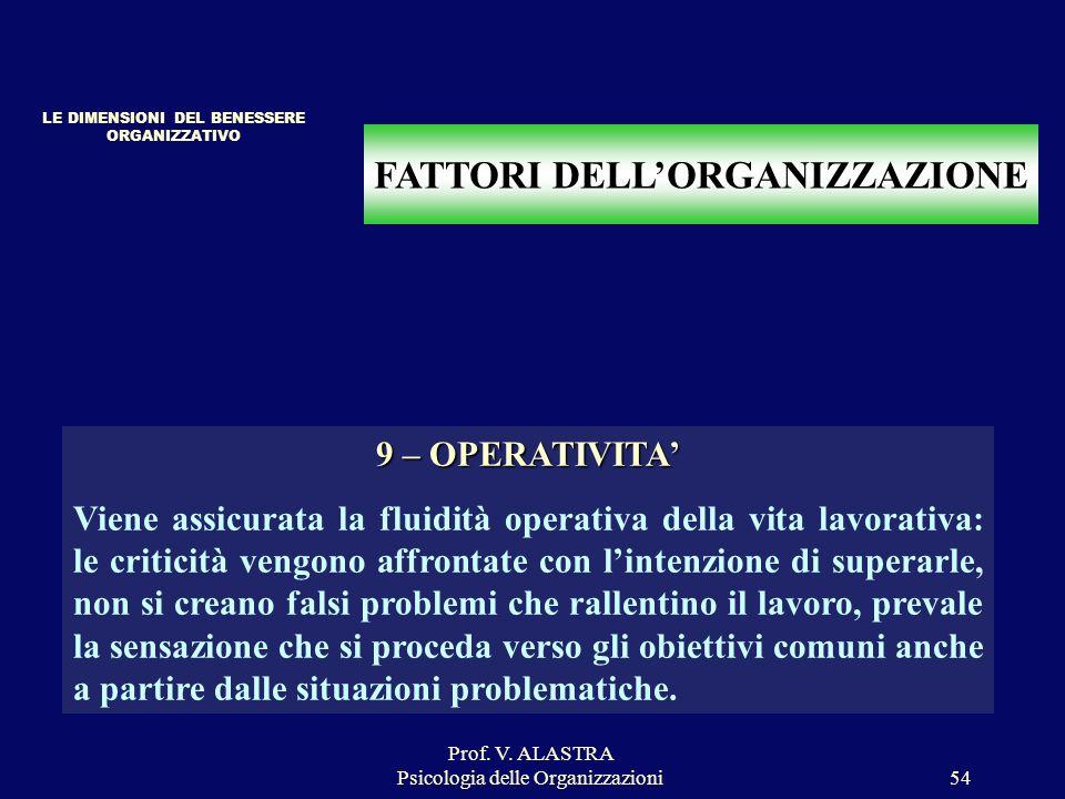 Prof. V. ALASTRA Psicologia delle Organizzazioni54 FATTORI DELLORGANIZZAZIONE 9 – OPERATIVITA Viene assicurata la fluidità operativa della vita lavora