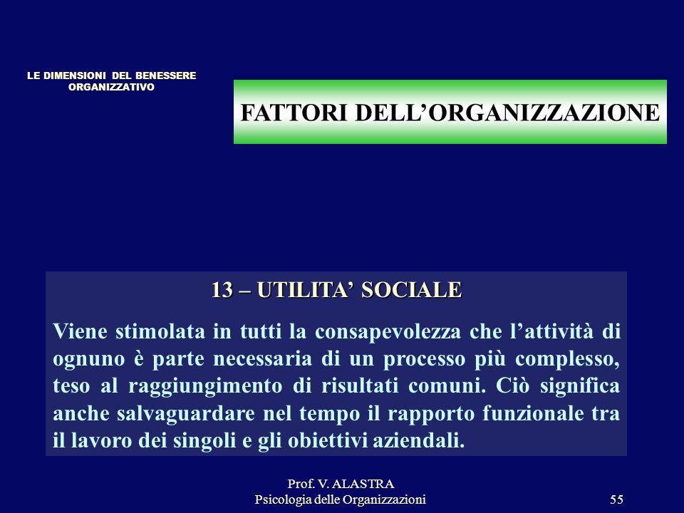 Prof. V. ALASTRA Psicologia delle Organizzazioni55 FATTORI DELLORGANIZZAZIONE 13 – UTILITA SOCIALE Viene stimolata in tutti la consapevolezza che latt