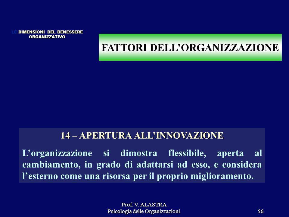 Prof. V. ALASTRA Psicologia delle Organizzazioni56 FATTORI DELLORGANIZZAZIONE 14 – APERTURA ALLINNOVAZIONE Lorganizzazione si dimostra flessibile, ape