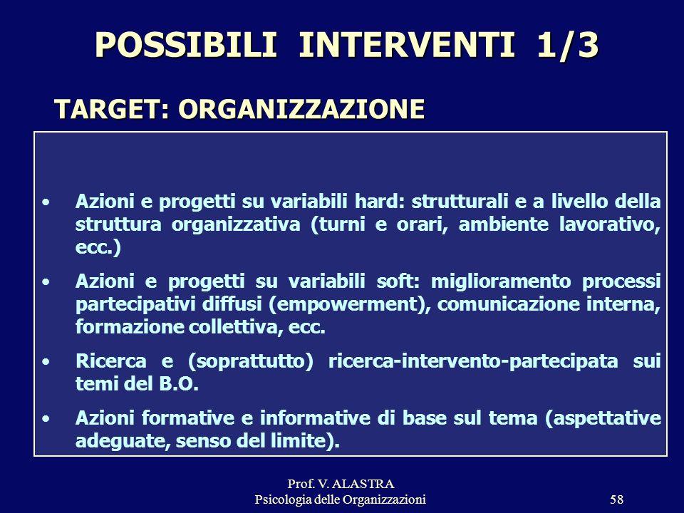 Prof. V. ALASTRA Psicologia delle Organizzazioni58 Azioni e progetti su variabili hard: strutturali e a livello della struttura organizzativa (turni e