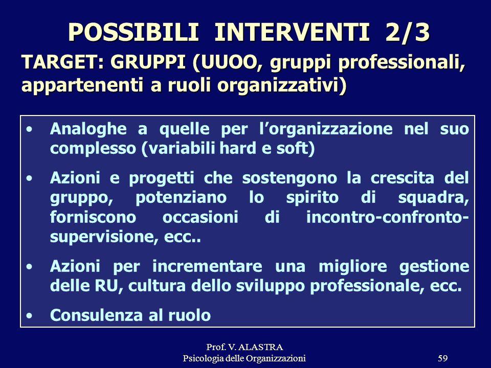 Prof. V. ALASTRA Psicologia delle Organizzazioni59 POSSIBILI INTERVENTI 2/3 POSSIBILI INTERVENTI 2/3 Analoghe a quelle per lorganizzazione nel suo com