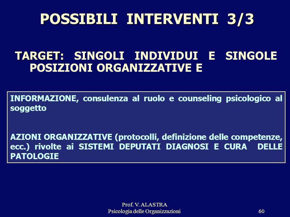 Prof. V. ALASTRA Psicologia delle Organizzazioni60 TARGET: TARGET: SINGOLI INDIVIDUI E SINGOLE POSIZIONI ORGANIZZATIVE E INFORMAZIONE, consulenza al r