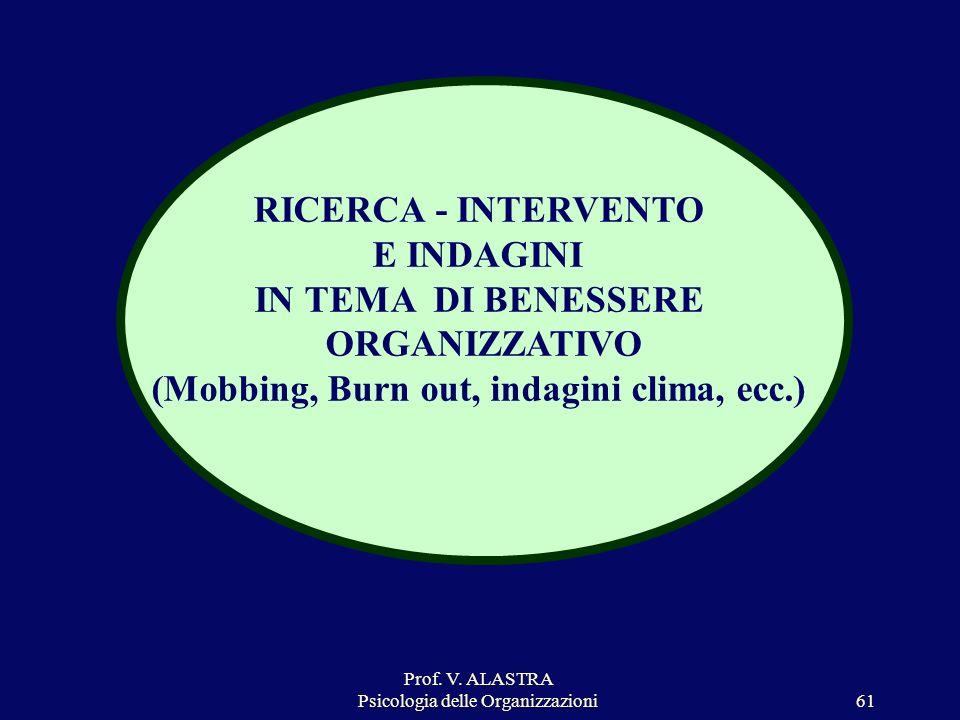 Prof. V. ALASTRA Psicologia delle Organizzazioni61 RICERCA - INTERVENTO E INDAGINI IN TEMA DI BENESSERE ORGANIZZATIVO (Mobbing, Burn out, indagini cli