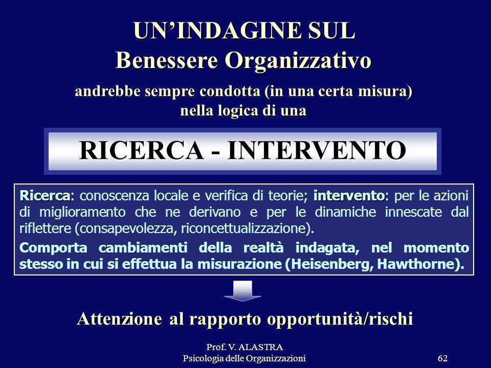 Prof. V. ALASTRA Psicologia delle Organizzazioni62 UNINDAGINE SUL Benessere Organizzativo andrebbe sempre condotta (in una certa misura) nella logica