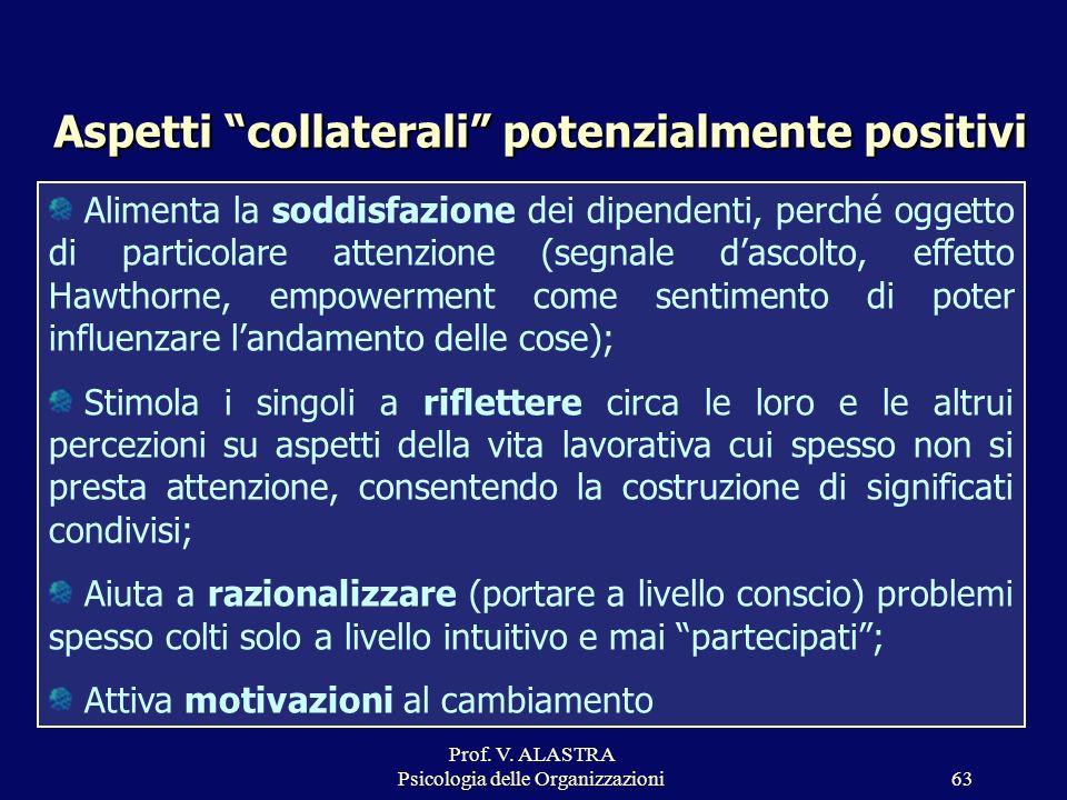 Prof. V. ALASTRA Psicologia delle Organizzazioni63 Alimenta la soddisfazione dei dipendenti, perché oggetto di particolare attenzione (segnale dascolt