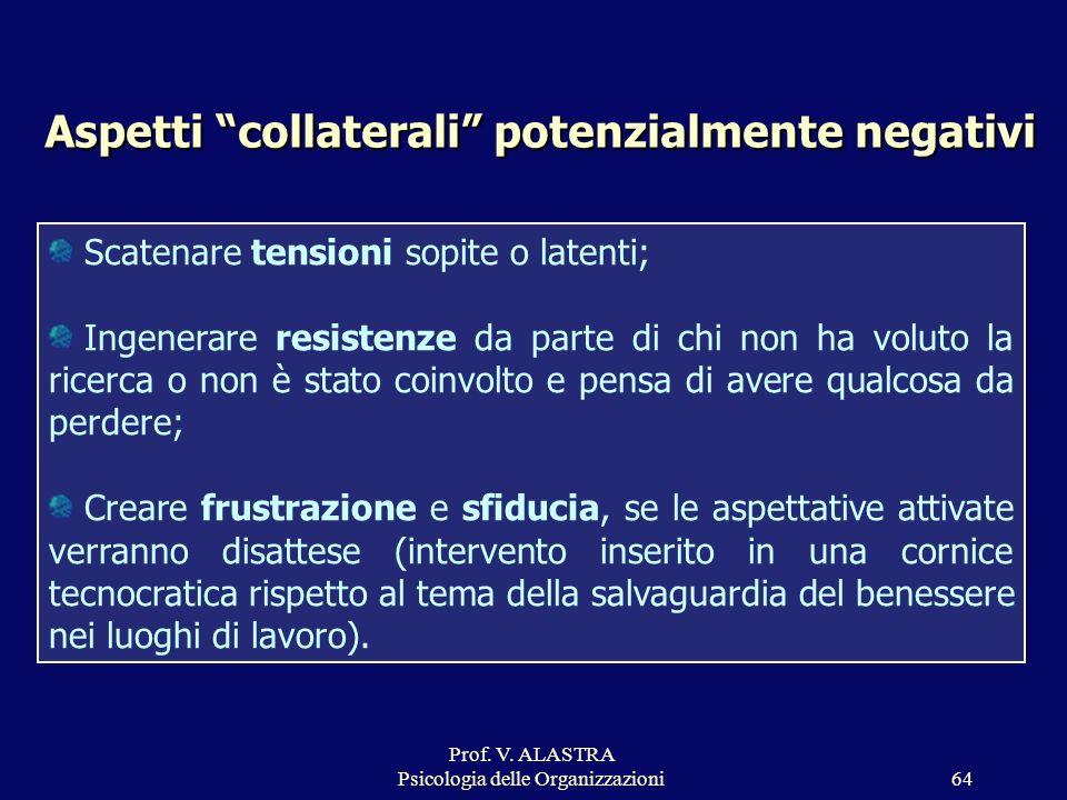Prof. V. ALASTRA Psicologia delle Organizzazioni64 Scatenare tensioni sopite o latenti; Ingenerare resistenze da parte di chi non ha voluto la ricerca