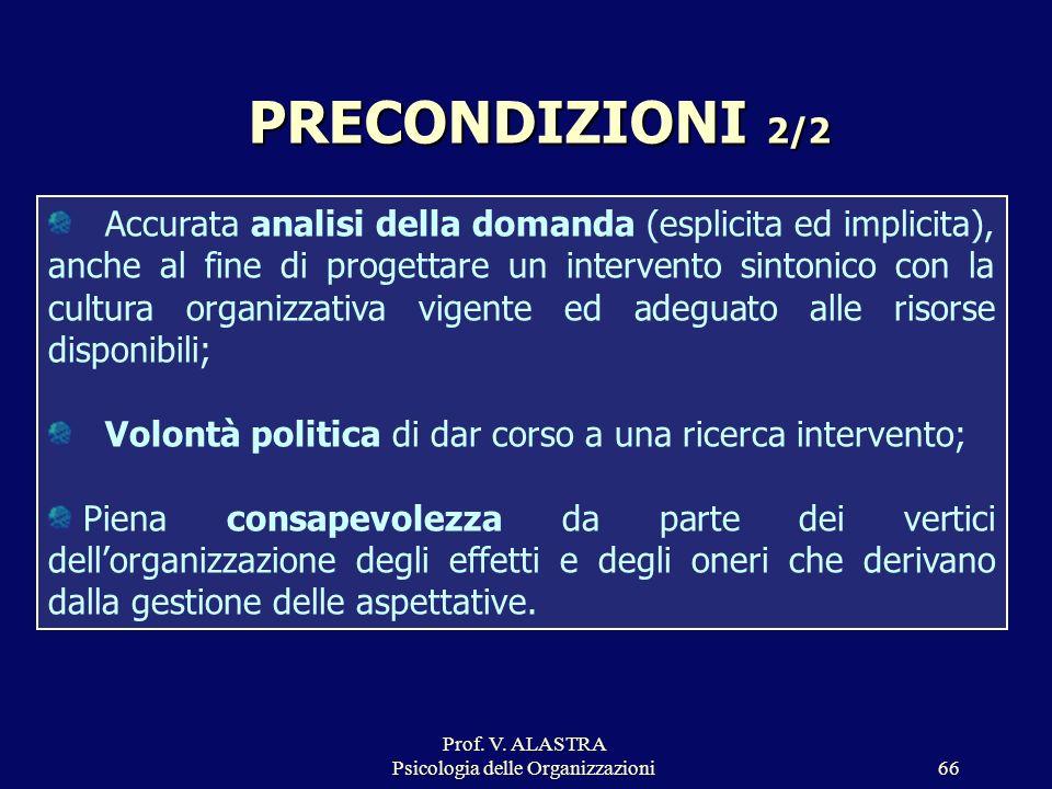 Prof. V. ALASTRA Psicologia delle Organizzazioni66 PRECONDIZIONI 2/2 Accurata analisi della domanda (esplicita ed implicita), anche al fine di progett