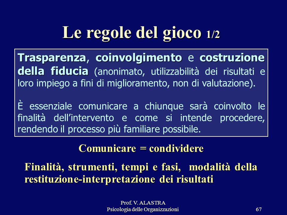 Prof. V. ALASTRA Psicologia delle Organizzazioni67 Le regole del gioco 1/2 Comunicare = condividere Finalità, strumenti, tempi e fasi, modalità della