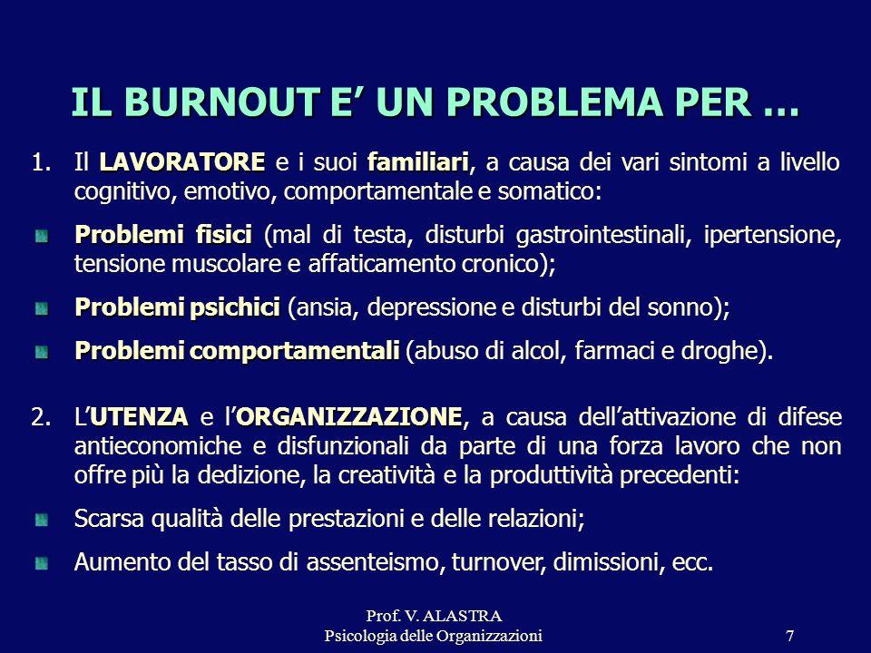 Prof. V. ALASTRA Psicologia delle Organizzazioni7 IL BURNOUT E UN PROBLEMA PER … LAVORATORE familiari 1.Il LAVORATORE e i suoi familiari, a causa dei