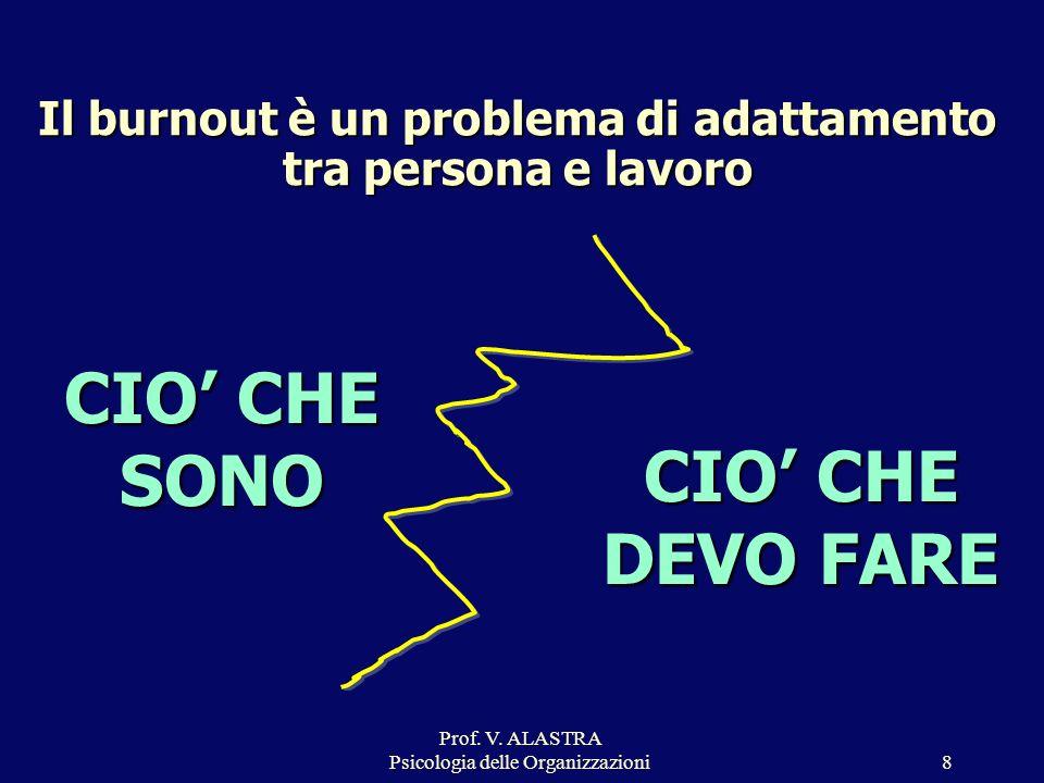 Prof. V. ALASTRA Psicologia delle Organizzazioni8 CIO CHE SONO CIO CHE DEVO FARE Il burnout è un problema di adattamento tra persona e lavoro