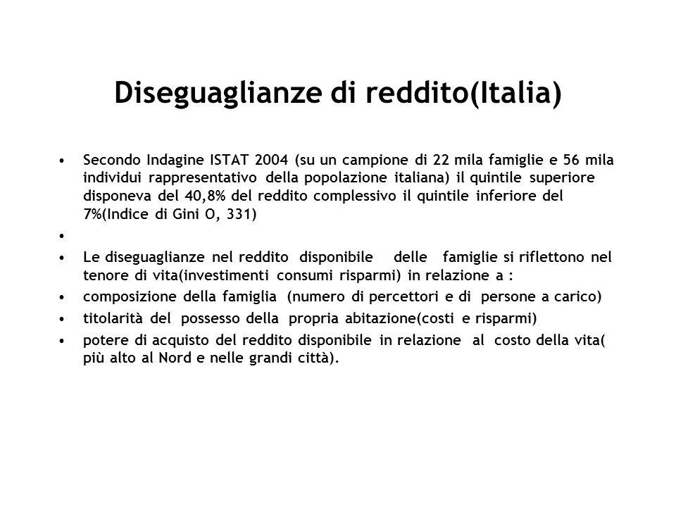 Diseguaglianze di reddito(Italia) Secondo Indagine ISTAT 2004 (su un campione di 22 mila famiglie e 56 mila individui rappresentativo della popolazion