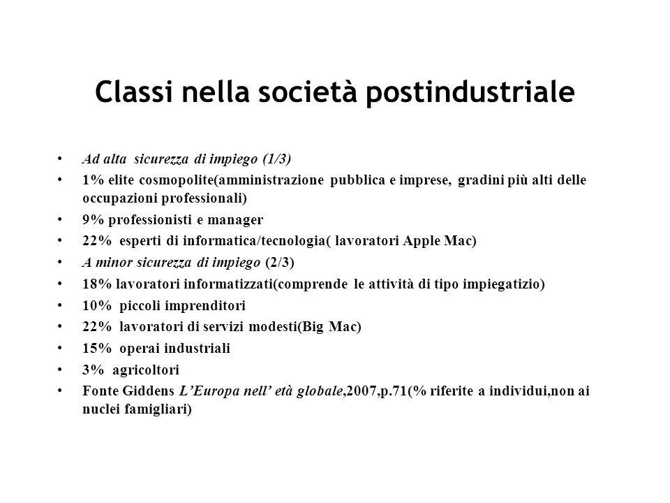 Classi nella società postindustriale Ad alta sicurezza di impiego (1/3) 1% elite cosmopolite(amministrazione pubblica e imprese, gradini più alti dell