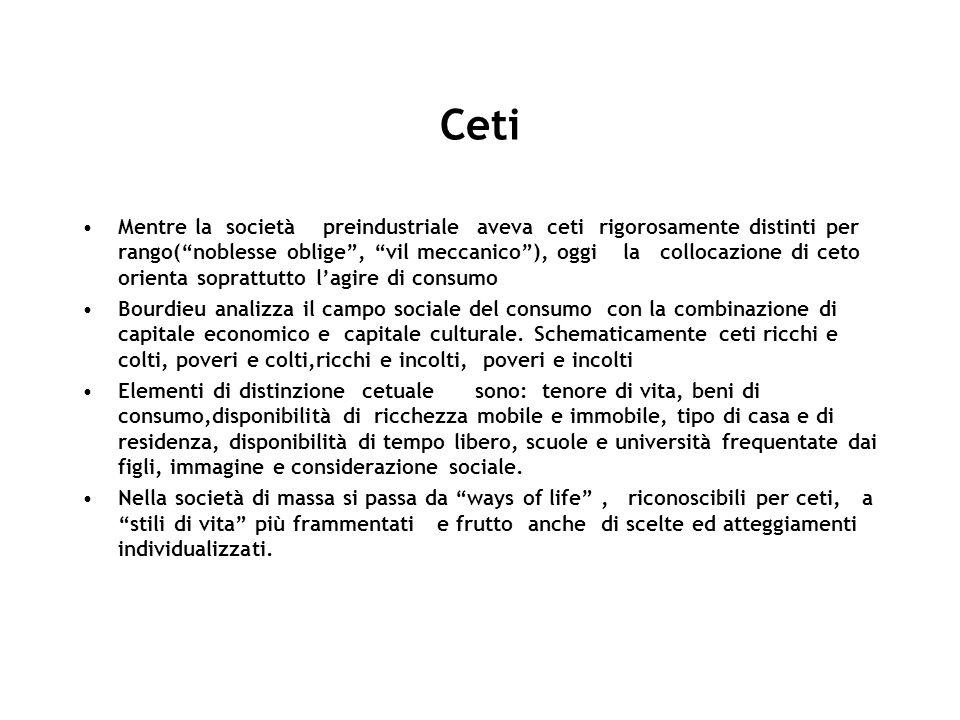 Ceti Mentre la società preindustriale aveva ceti rigorosamente distinti per rango(noblesse oblige, vil meccanico), oggi la collocazione di ceto orienta soprattutto lagire di consumo Bourdieu analizza il campo sociale del consumo con la combinazione di capitale economico e capitale culturale.