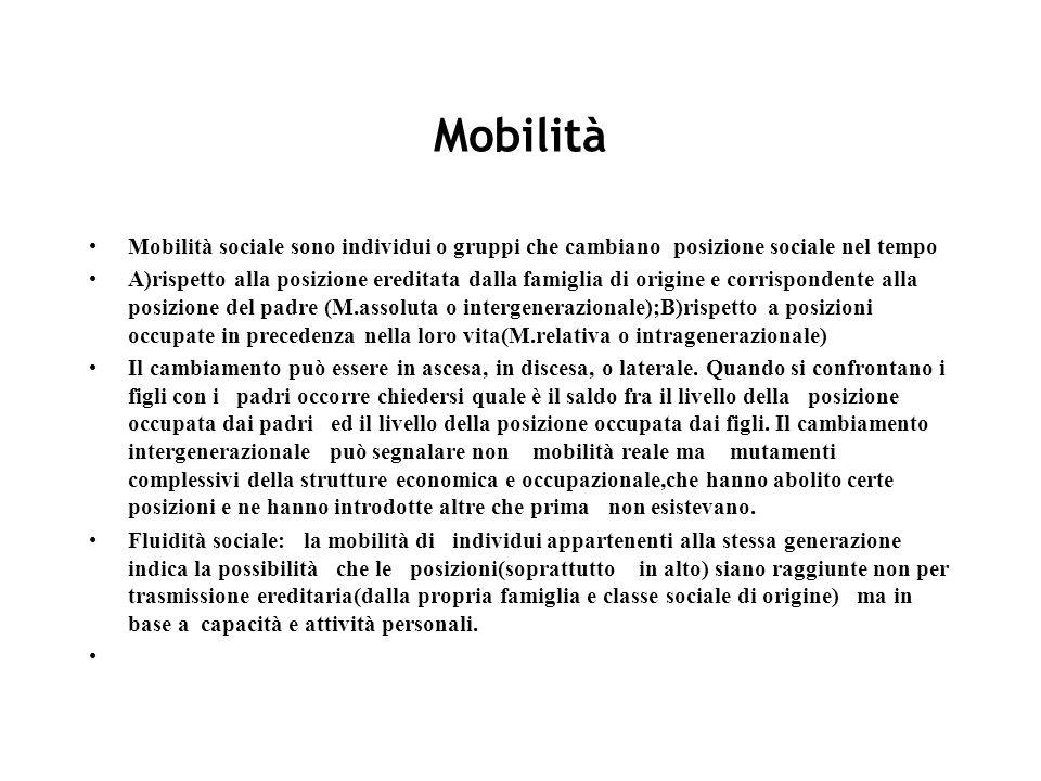 Mobilità Mobilità sociale sono individui o gruppi che cambiano posizione sociale nel tempo A)rispetto alla posizione ereditata dalla famiglia di origi