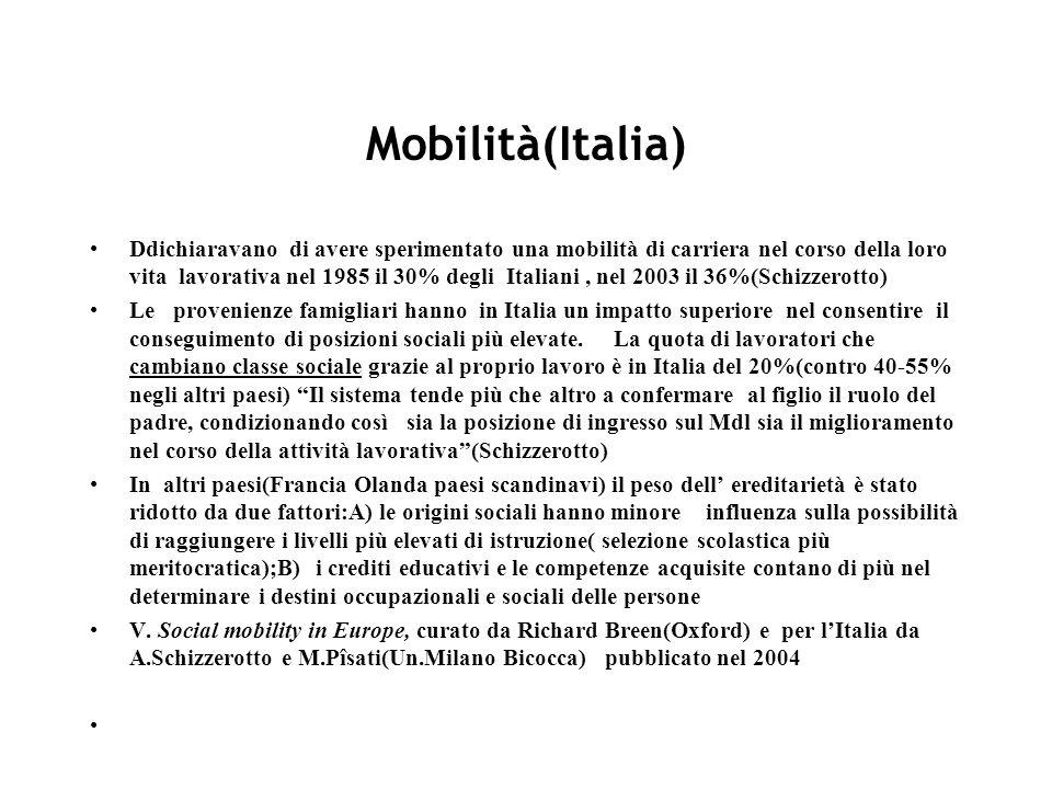 Mobilità(Italia) Ddichiaravano di avere sperimentato una mobilità di carriera nel corso della loro vita lavorativa nel 1985 il 30% degli Italiani, nel 2003 il 36%(Schizzerotto) Le provenienze famigliari hanno in Italia un impatto superiore nel consentire il conseguimento di posizioni sociali più elevate.