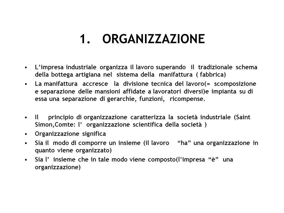 1. ORGANIZZAZIONE Limpresa industriale organizza il lavoro superando il tradizionale schema della bottega artigiana nel sistema della manifattura ( fa