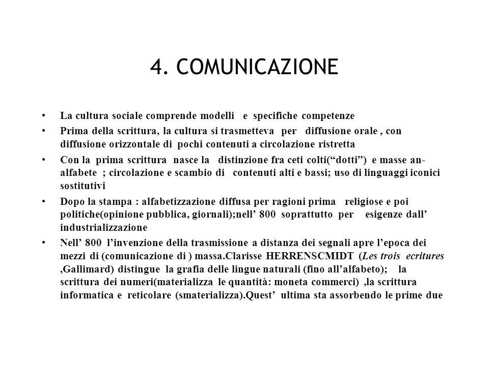 4. COMUNICAZIONE La cultura sociale comprende modelli e specifiche competenze Prima della scrittura, la cultura si trasmetteva per diffusione orale, c
