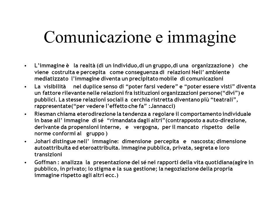 Comunicazione e immagine Limmagine è la realtà (di un individuo,di un gruppo,di una organizzazione ) che viene costruita e percepita come conseguenza